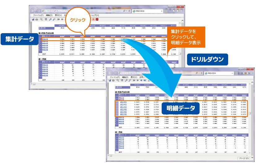 集計データの「集計行」をクリックするだけの簡単操作でドリルダウンができます。